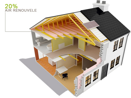 Reduction facture chauffage